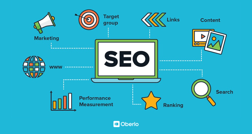 SEO Organization Components: Links, Content, Ranking, Search, and others